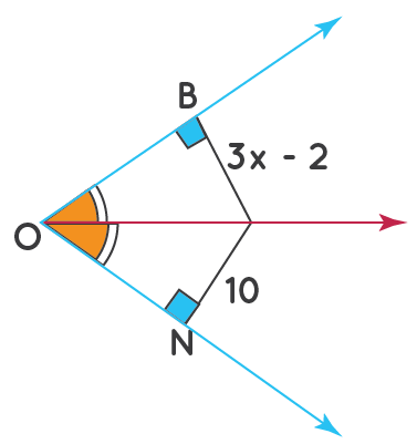 Angle bisector- find the value of x