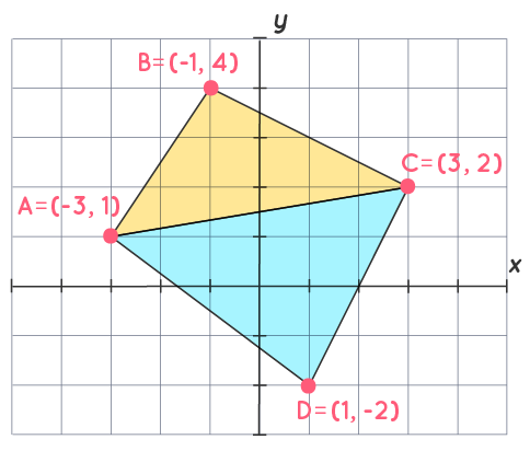 Two triangles make a quadrilateral
