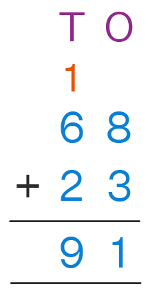Example of 2-digit Addition with Regrouping
