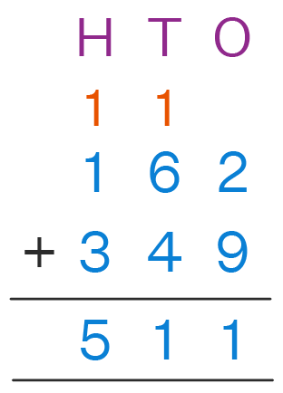 Example of 3-digit Addition with Regrouping