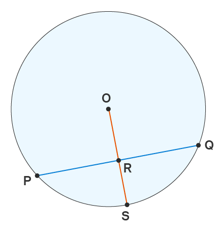 Example of Parts of Circle