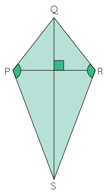 Example of Types of Quadrilaterals