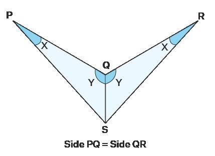 Example of Angle Side Angle