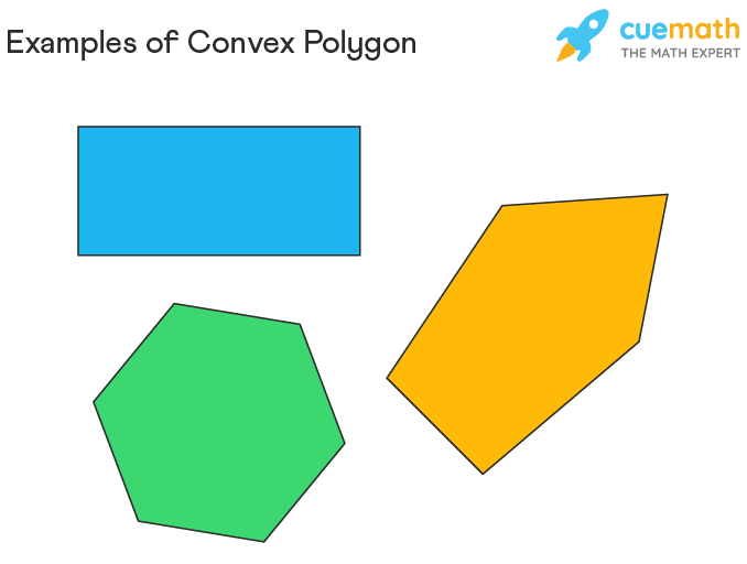 Examples of Convex Polygon