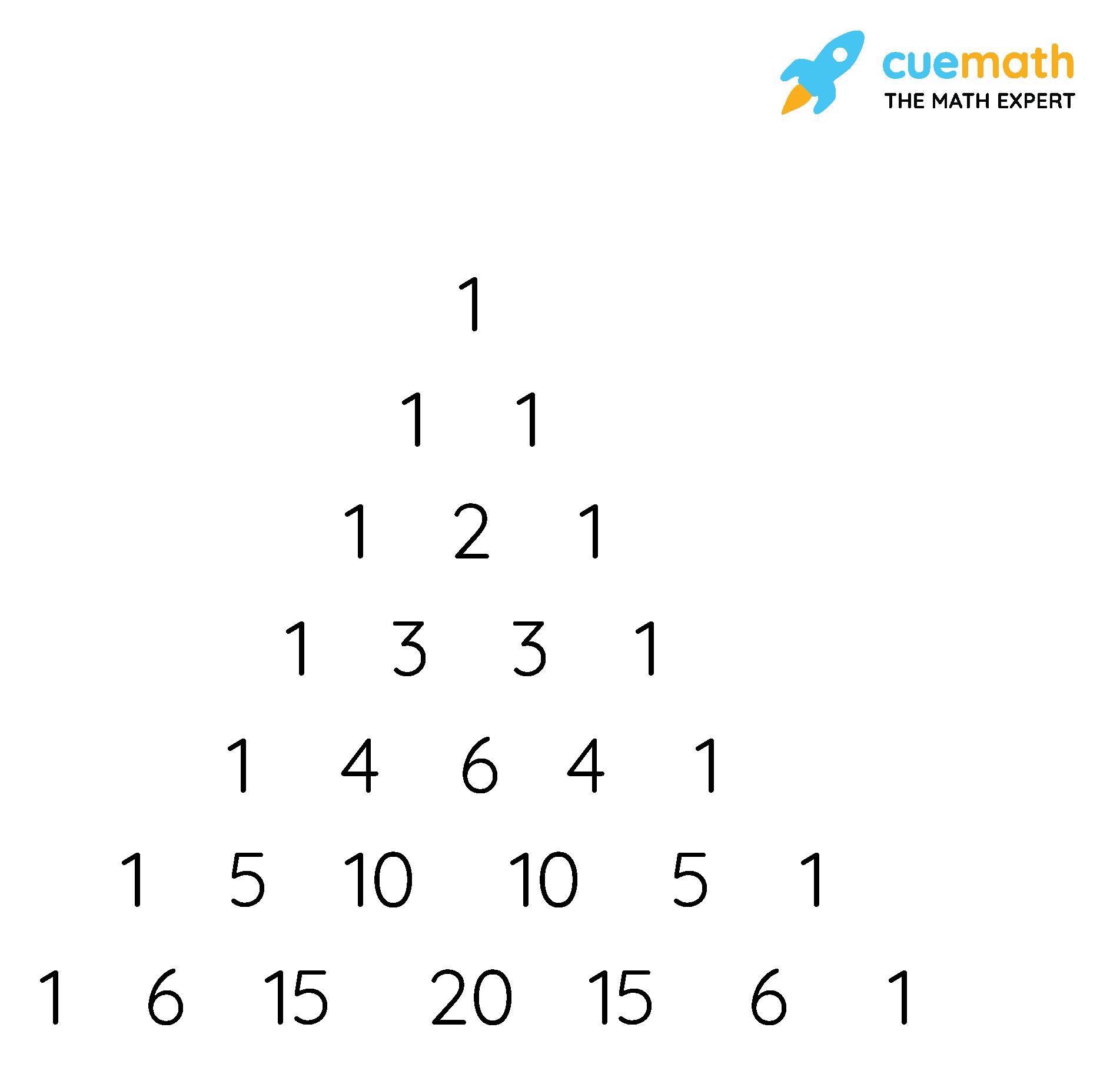 Binomial series using pascal's triangle