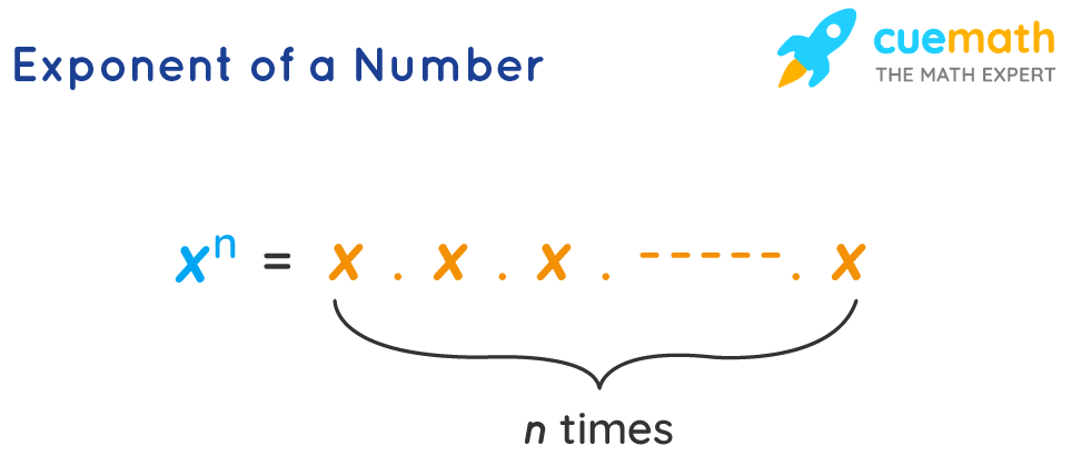 Exponent of a Number