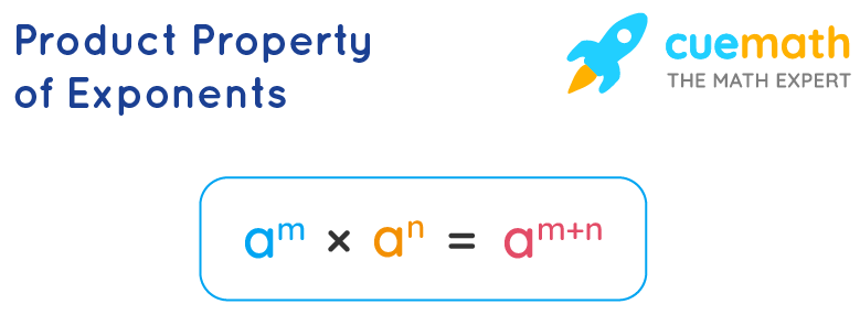 Product Property of Exponents