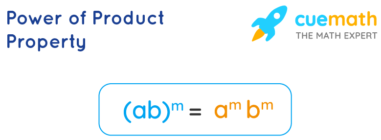 Power of Product Property