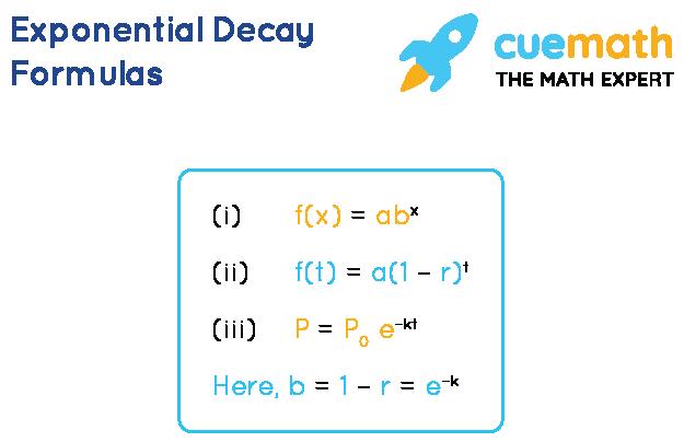 Exponential decay formula