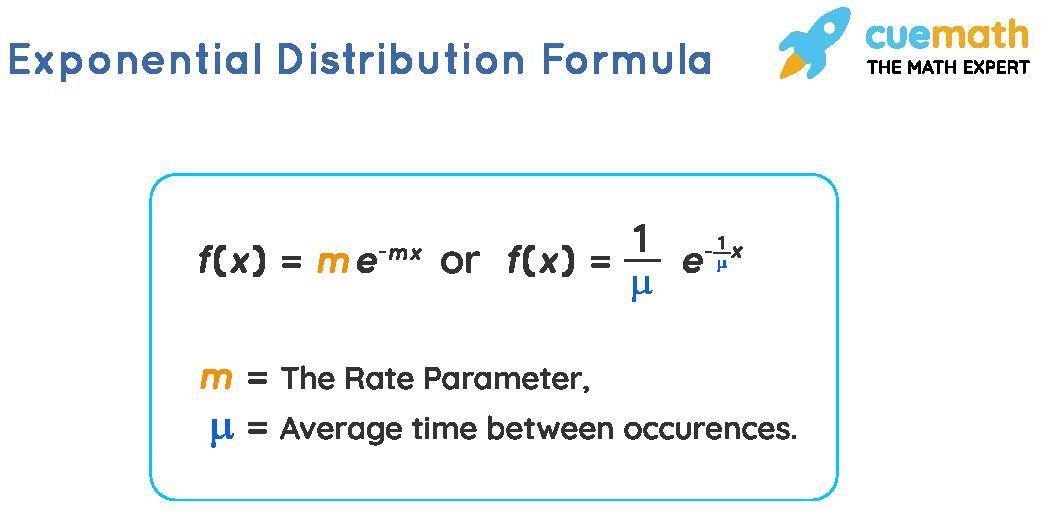 Exponential Distribution Formula