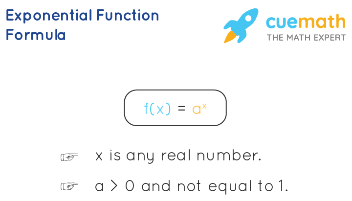 Exponential function formula