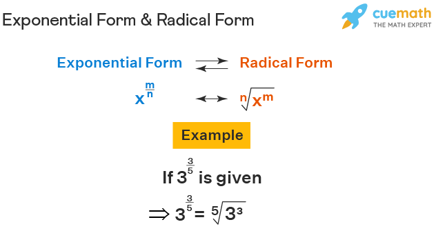 Exponential form to radical form