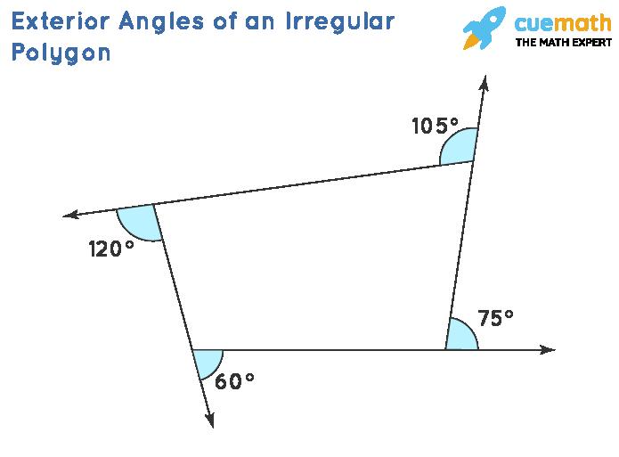 Exterior Angles of an Irregular Polygon