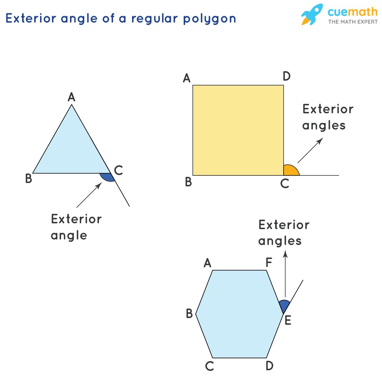 exterior angle of a regular polygon