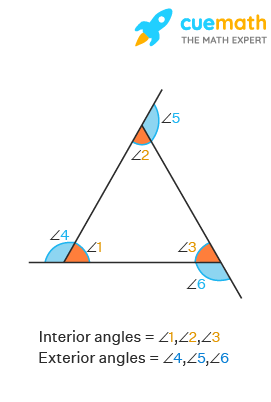 interior and exterior angle of triangle
