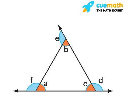 Exterior Angle of Triangle - Formula