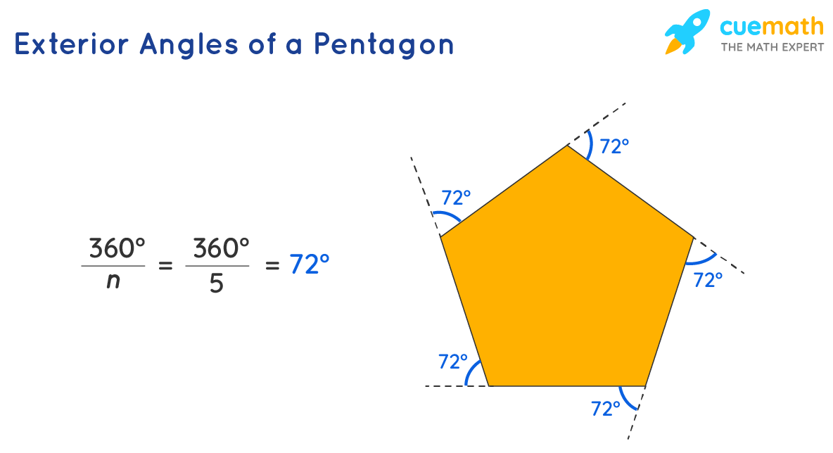 Exterior Angles of a Pentagon