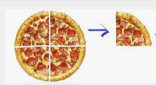 Pizza example