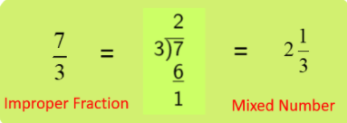 Improper fraction to mixed fraction figure
