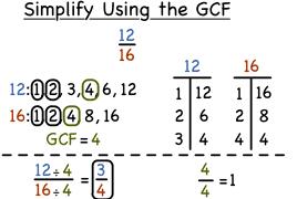simplify using the gcf