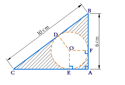 Circle inside a triangle