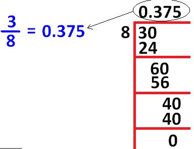 Conversion of decimal numbers