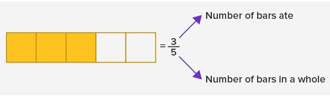 Example 1 figure