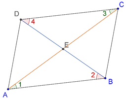 Parallelogram - diagonals bisect each other