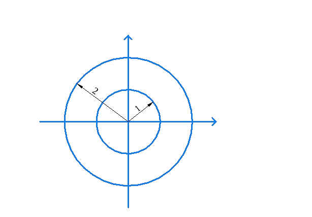 Radii of concentric circles from origin