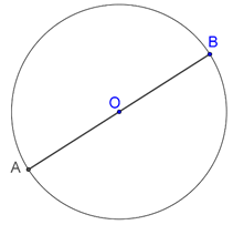 Circle and its diameter
