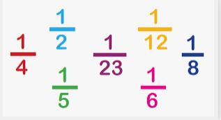 Unit fraction