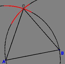 Euclid's third postulate