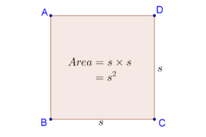 Square area = Side x Side