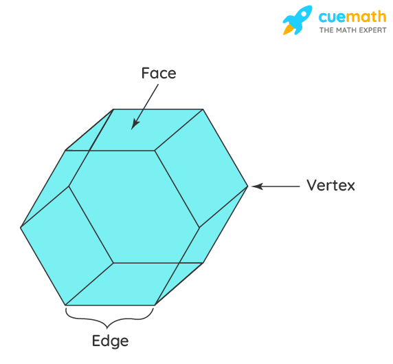 Polyhedron faces vertices and edges