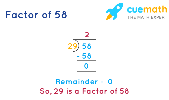 Factors of 58 are 29 and 2