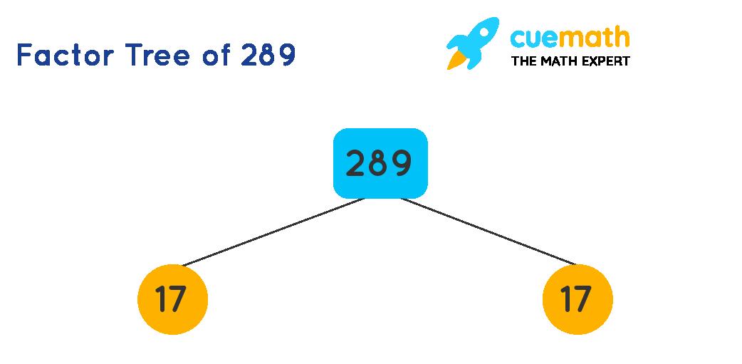 factor tree of 289