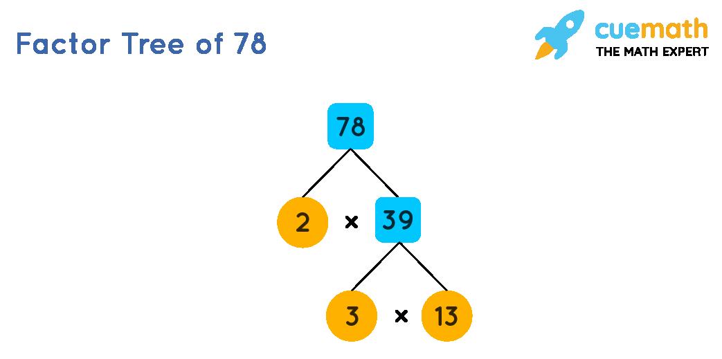 Factors of 78 by factor tree method