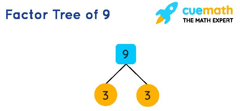Factors of 9 using factor tree method