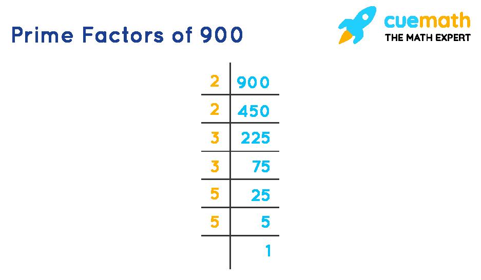 prime factors of 900
