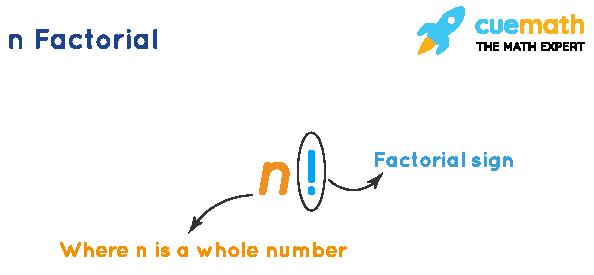 n factorial