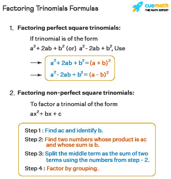 Factoring Trinomials Formulas