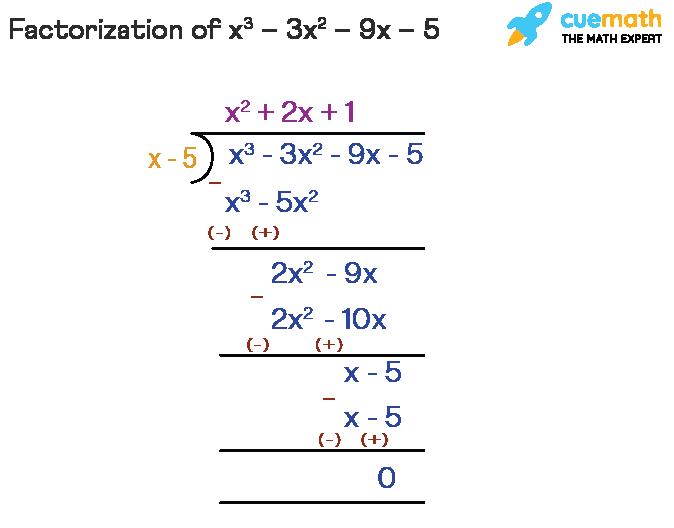 factorization of x3 – 3x2 – 9x – 5