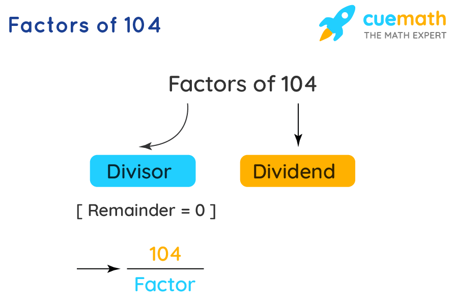 Factors of 104