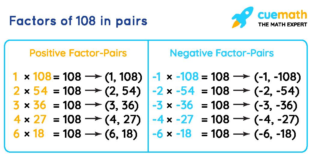 Factors of 108 in pairs