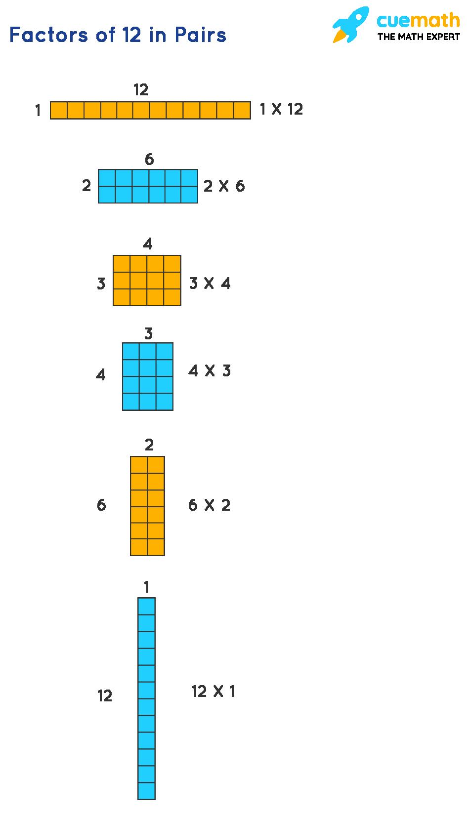 Factors of 12 in Pairs