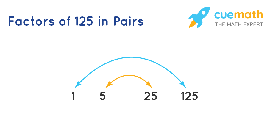 factor pairs of 125