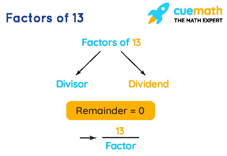 Factors of 13