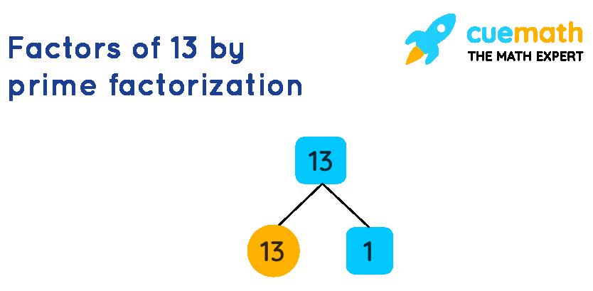 factors of 13 by prime factorization