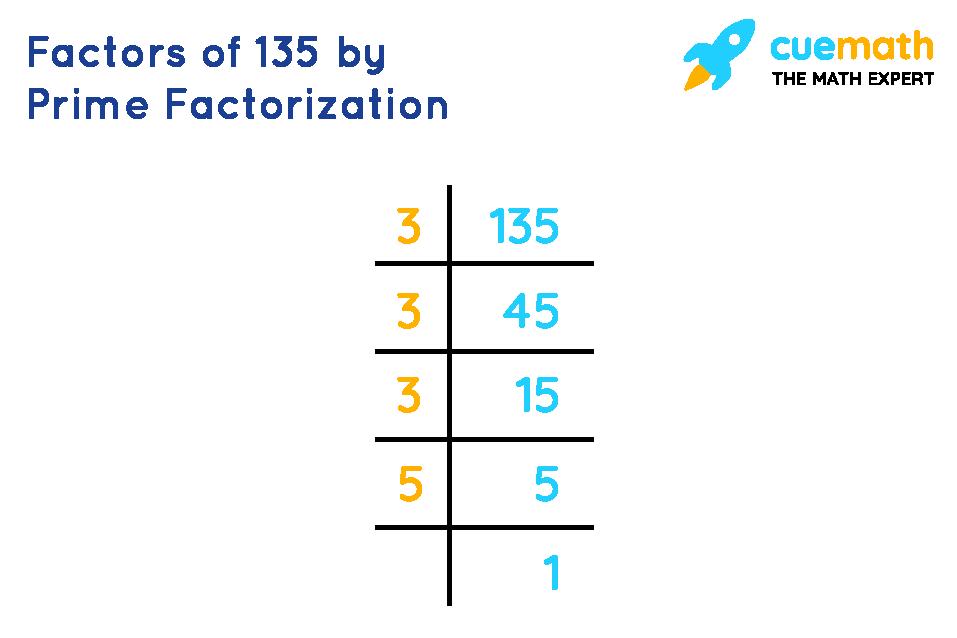 Factors of 135 by Prime Factorization