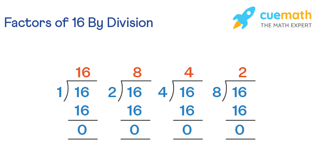 factors of 16 by division